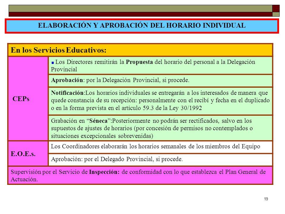 ELABORACIÓN Y APROBACIÓN DEL HORARIO INDIVIDUAL