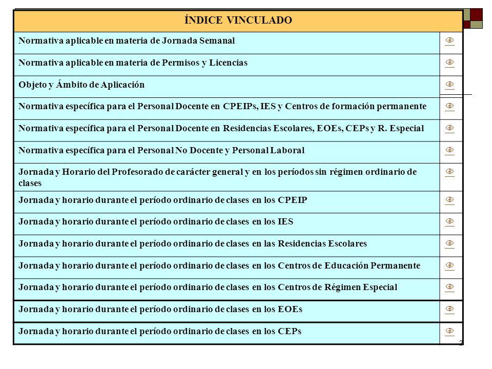 ÍNDICE VINCULADO Normativa aplicable en materia de Jornada Semanal 