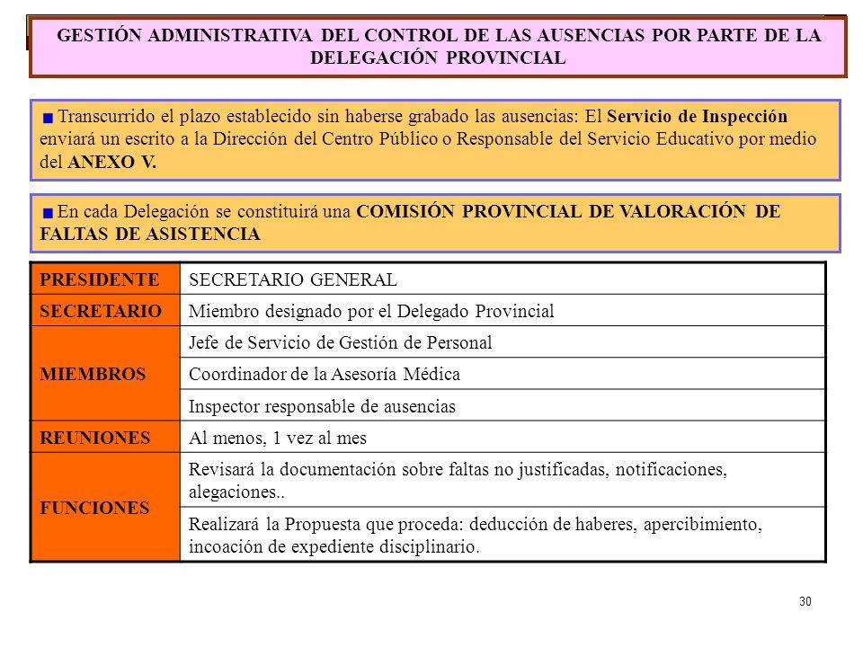 GESTIÓN ADMINISTRATIVA DEL CONTROL DE LAS AUSENCIAS POR PARTE DE LA DELEGACIÓN PROVINCIAL