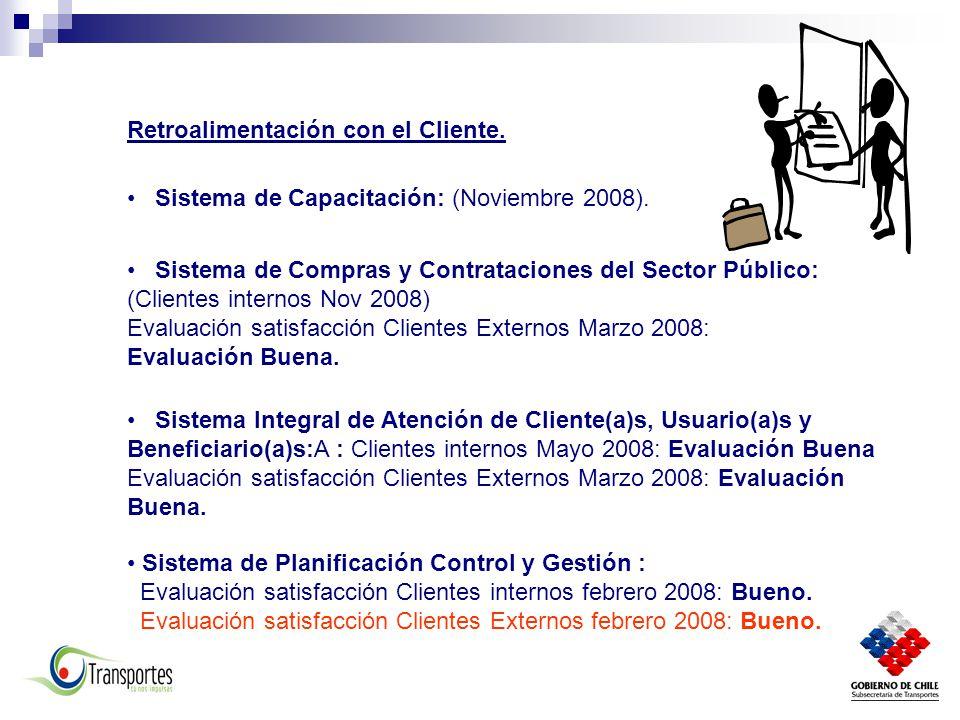 Retroalimentación con el Cliente.