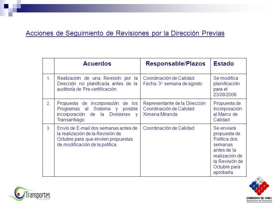 Acciones de Seguimiento de Revisiones por la Dirección Previas