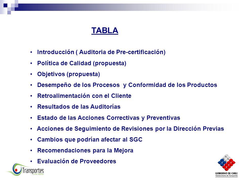 TABLA Introducción ( Auditoria de Pre-certificación)