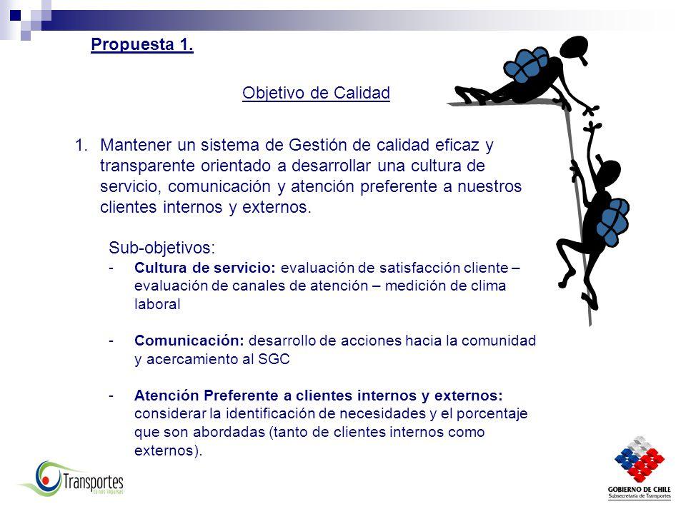 Propuesta 1. Objetivo de Calidad
