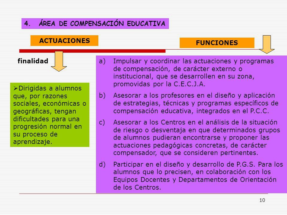 ÁREA DE COMPENSACIÓN EDUCATIVA