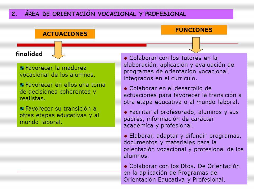 ÁREA DE ORIENTACIÓN VOCACIONAL Y PROFESIONAL