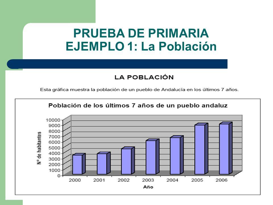 PRUEBA DE PRIMARIA EJEMPLO 1: La Población