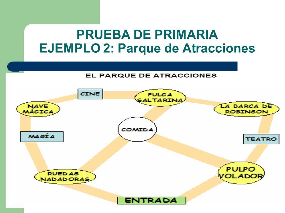 PRUEBA DE PRIMARIA EJEMPLO 2: Parque de Atracciones