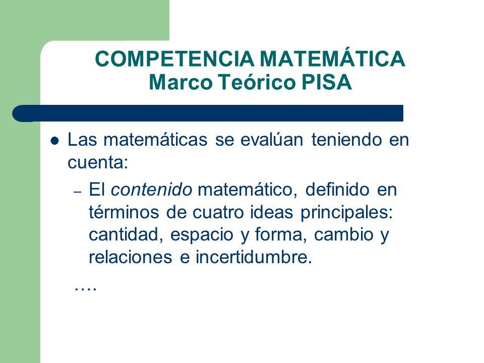 COMPETENCIA MATEMÁTICA Marco Teórico PISA