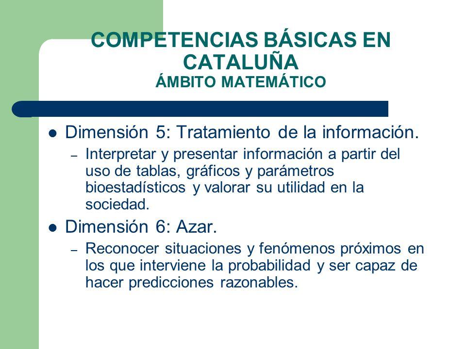 COMPETENCIAS BÁSICAS EN CATALUÑA ÁMBITO MATEMÁTICO