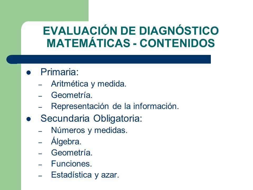 EVALUACIÓN DE DIAGNÓSTICO MATEMÁTICAS - CONTENIDOS