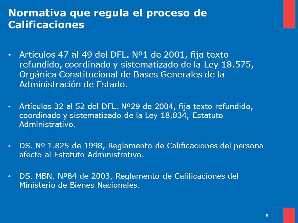 Normativa que regula el proceso de Calificaciones