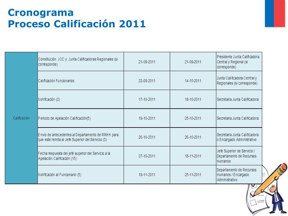 Cronograma Proceso Calificación 2011