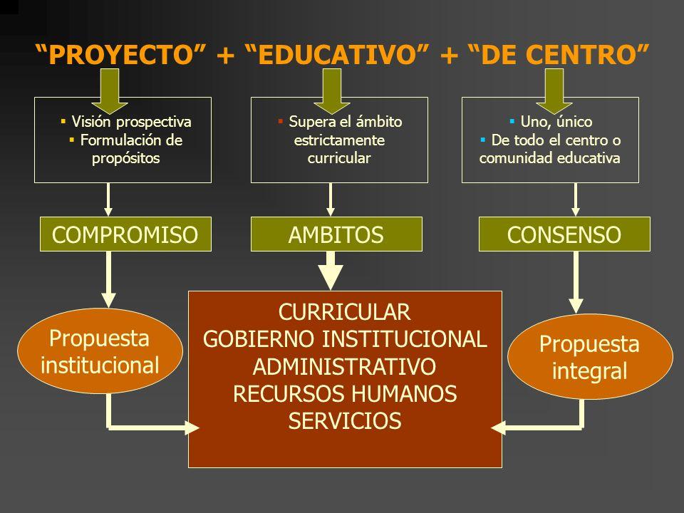 PROYECTO + EDUCATIVO + DE CENTRO