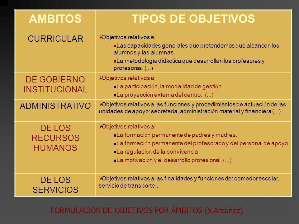 AMBITOS TIPOS DE OBJETIVOS