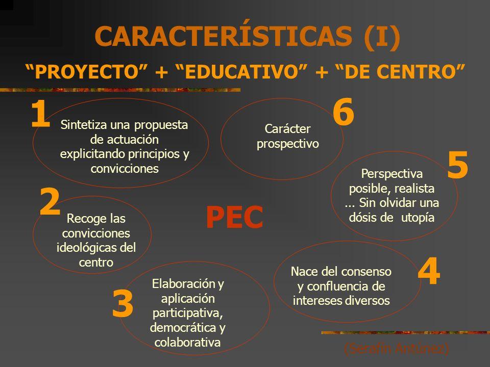 6 1 5 2 4 3 PEC CARACTERÍSTICAS (I)