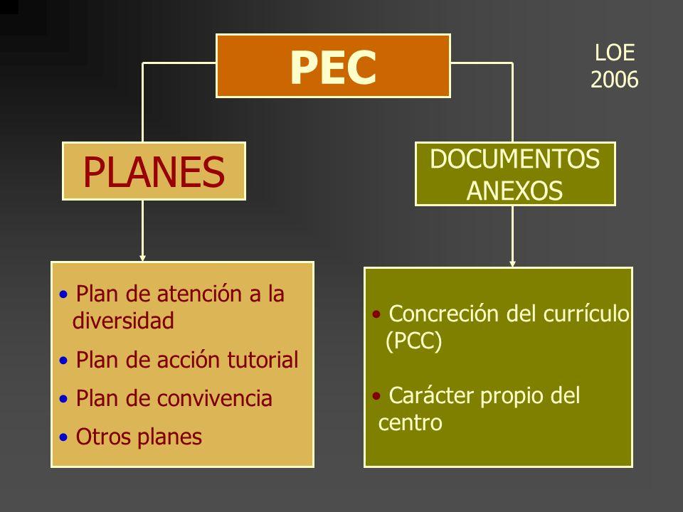 PEC PLANES DOCUMENTOS ANEXOS LOE 2006 Plan de atención a la diversidad