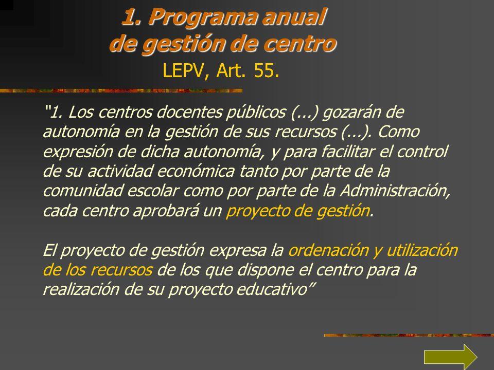 1. Programa anual de gestión de centro LEPV, Art. 55.