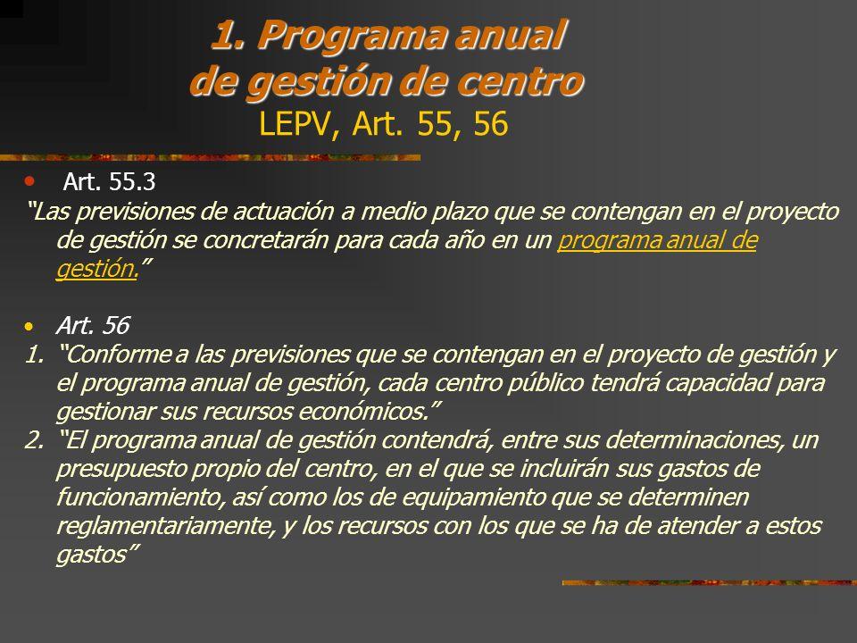 1. Programa anual de gestión de centro LEPV, Art. 55, 56
