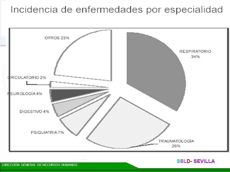 ANÁLISIS DE SITUACIÓN: