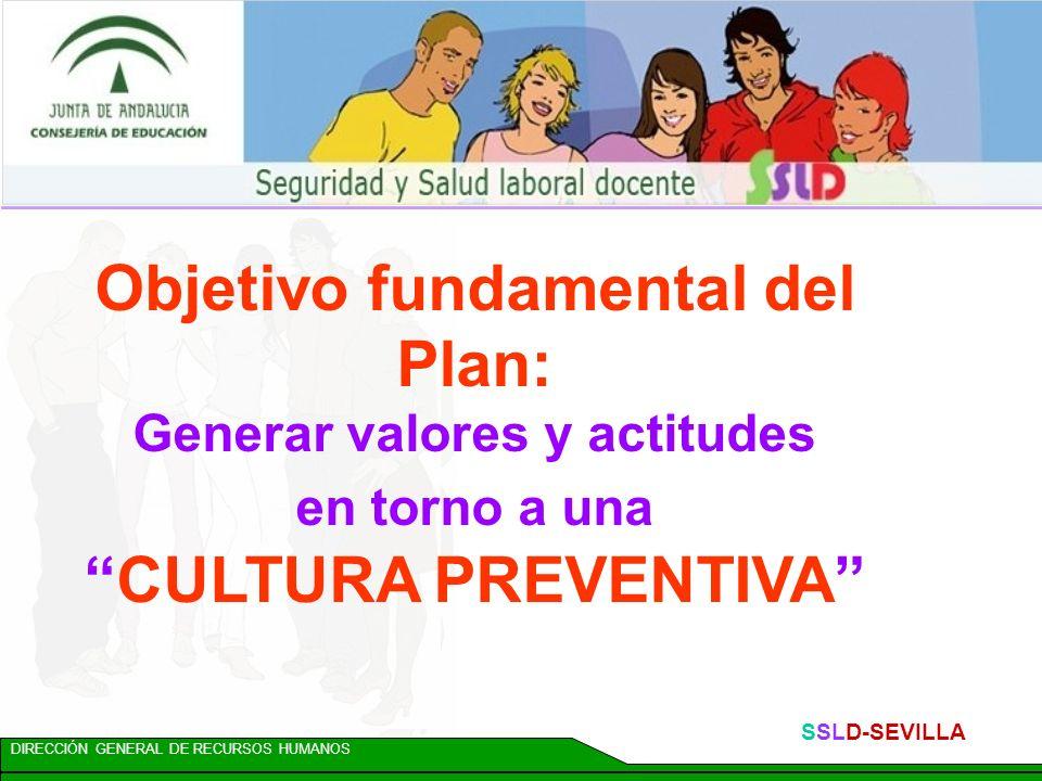 Objetivo fundamental del Plan: Generar valores y actitudes