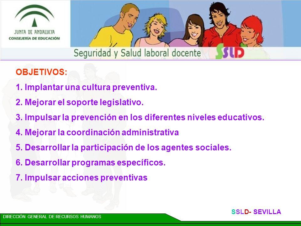 1. Implantar una cultura preventiva.