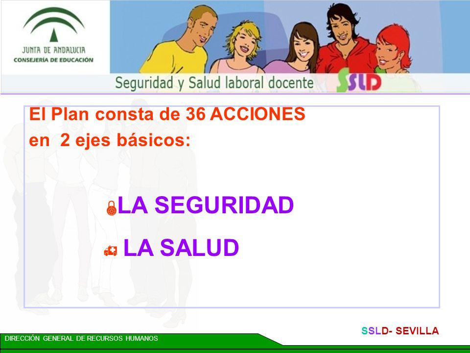 El Plan consta de 36 ACCIONES en 2 ejes básicos: LA SEGURIDAD