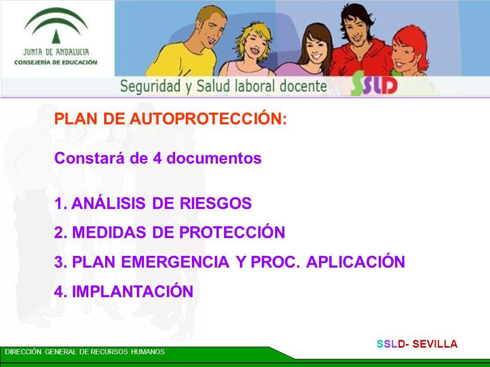 PLAN DE AUTOPROTECCIÓN: Constará de 4 documentos