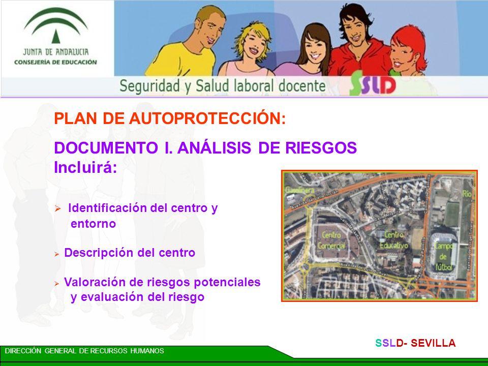 PLAN DE AUTOPROTECCIÓN: DOCUMENTO I. ANÁLISIS DE RIESGOS Incluirá:
