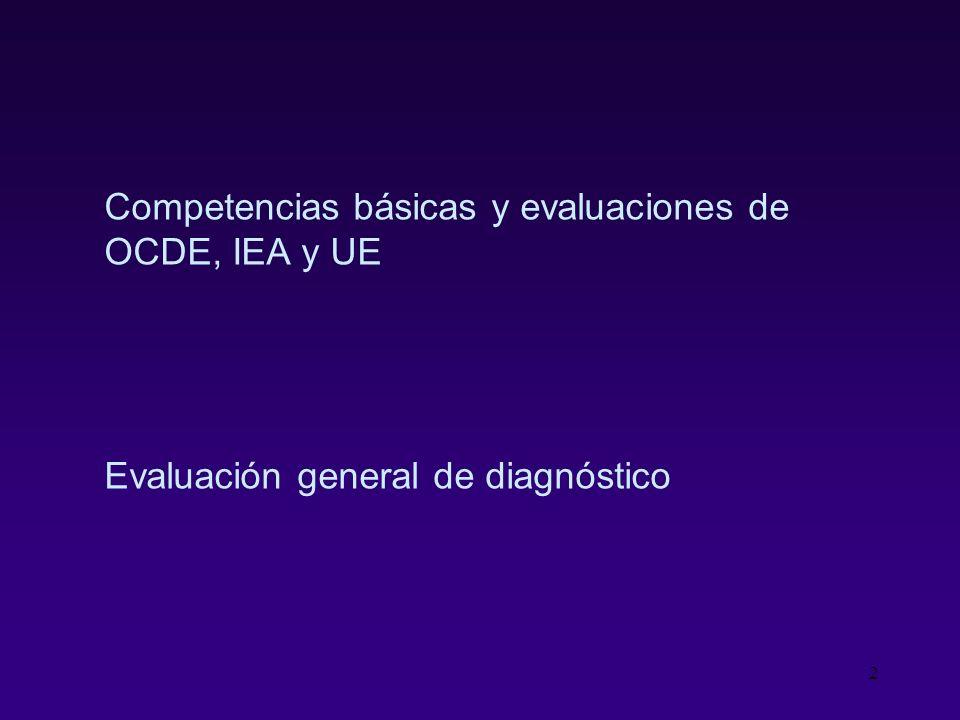 Competencias básicas y evaluaciones de