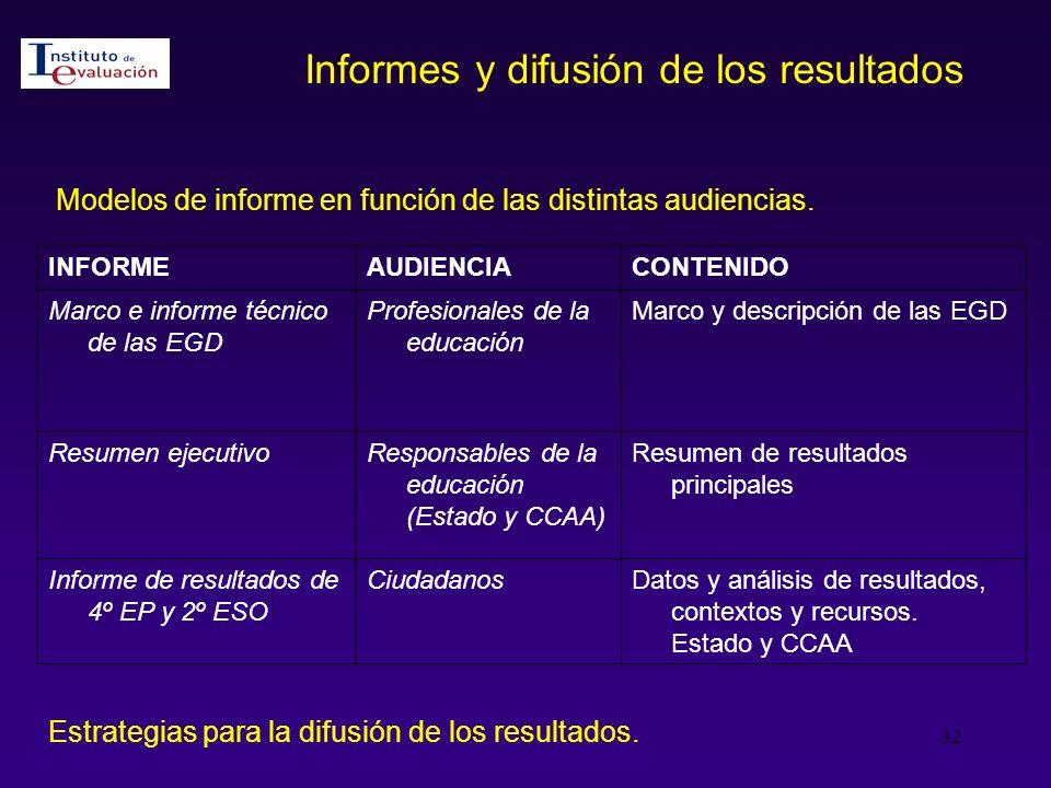 Informes y difusión de los resultados