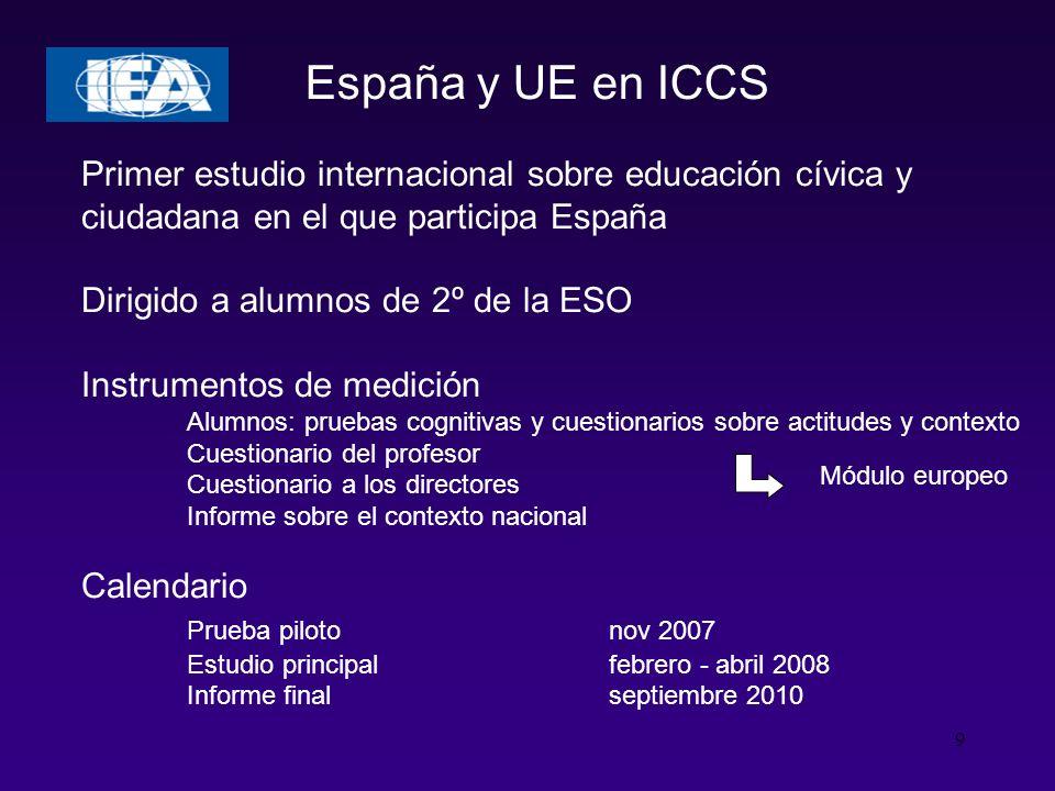 España y UE en ICCS Primer estudio internacional sobre educación cívica y ciudadana en el que participa España.