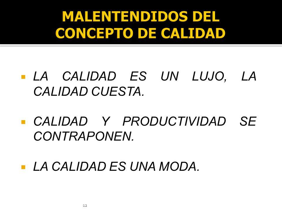 MALENTENDIDOS DEL CONCEPTO DE CALIDAD