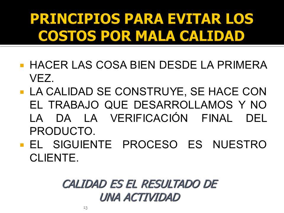 PRINCIPIOS PARA EVITAR LOS COSTOS POR MALA CALIDAD