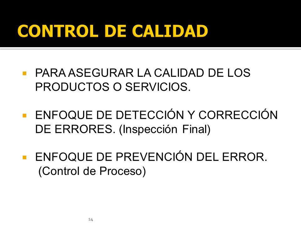 CONTROL DE CALIDAD PARA ASEGURAR LA CALIDAD DE LOS PRODUCTOS O SERVICIOS. ENFOQUE DE DETECCIÓN Y CORRECCIÓN DE ERRORES. (Inspección Final)