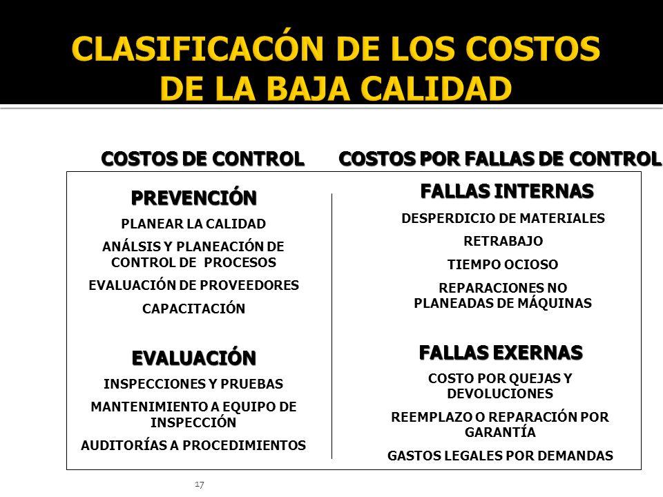 CLASIFICACÓN DE LOS COSTOS DE LA BAJA CALIDAD