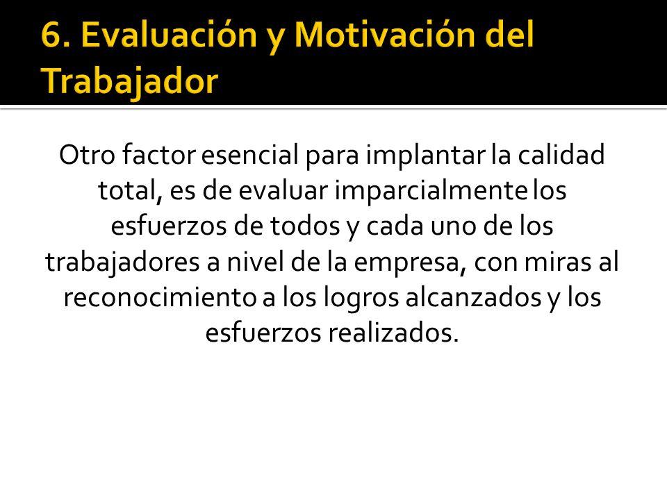 6. Evaluación y Motivación del Trabajador
