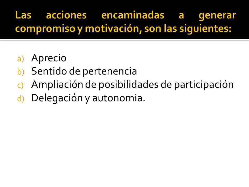 Las acciones encaminadas a generar compromiso y motivación, son las siguientes: