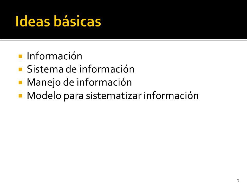 Ideas básicas Información Sistema de información Manejo de información