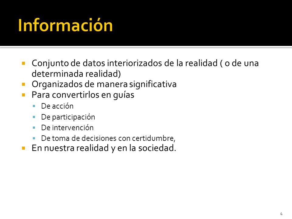 InformaciónConjunto de datos interiorizados de la realidad ( o de una determinada realidad) Organizados de manera significativa.