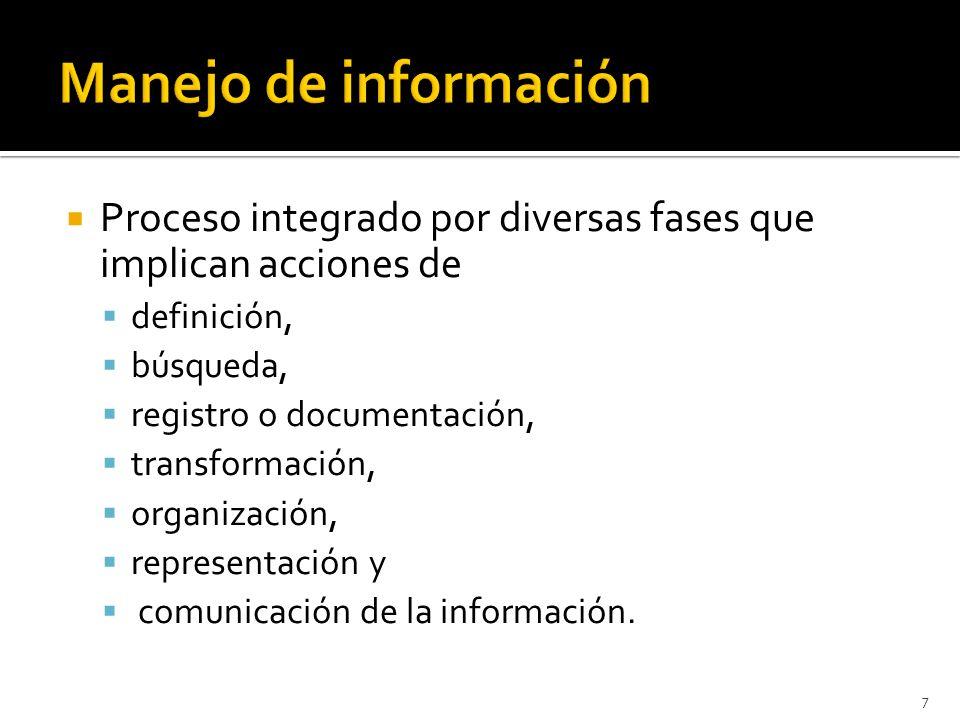 Manejo de información Proceso integrado por diversas fases que implican acciones de. definición, búsqueda,