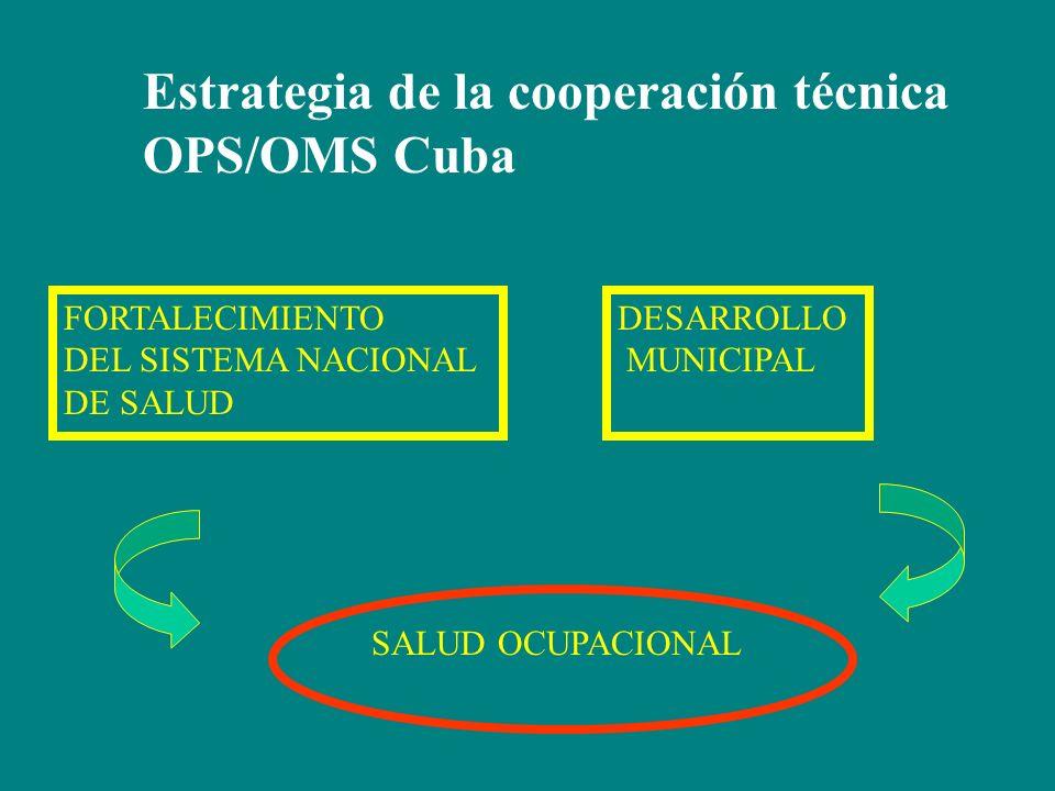 Estrategia de la cooperación técnica OPS/OMS Cuba