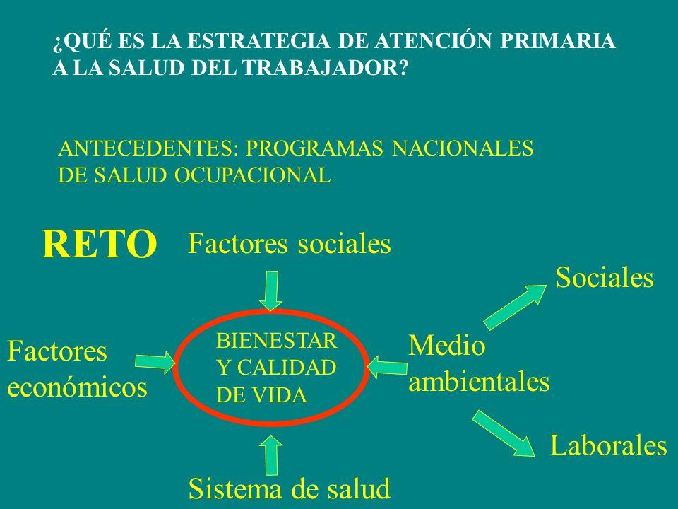 RETO Factores sociales Sociales Medio Factores ambientales económicos