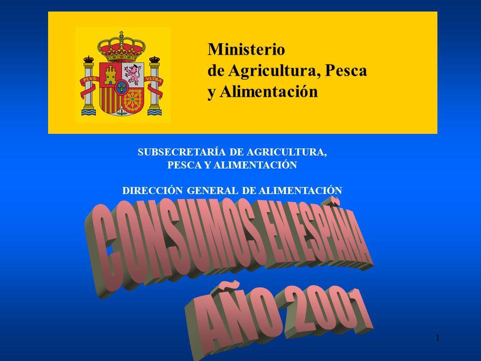 CONSUMOS EN ESPAÑA AÑO 2001 Ministerio de Agricultura, Pesca