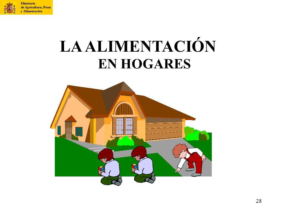LA ALIMENTACIÓN EN HOGARES Ministerio de Agricultura, Pesca
