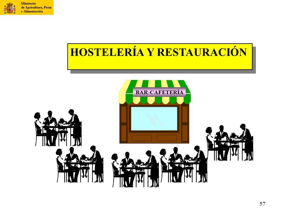 HOSTELERÍA Y RESTAURACIÓN