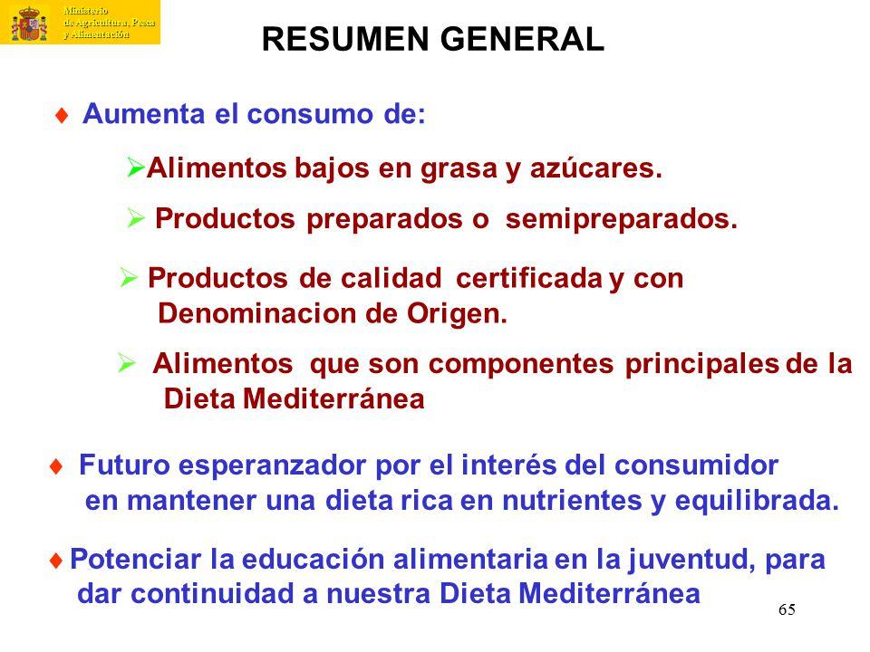 RESUMEN GENERAL Aumenta el consumo de: