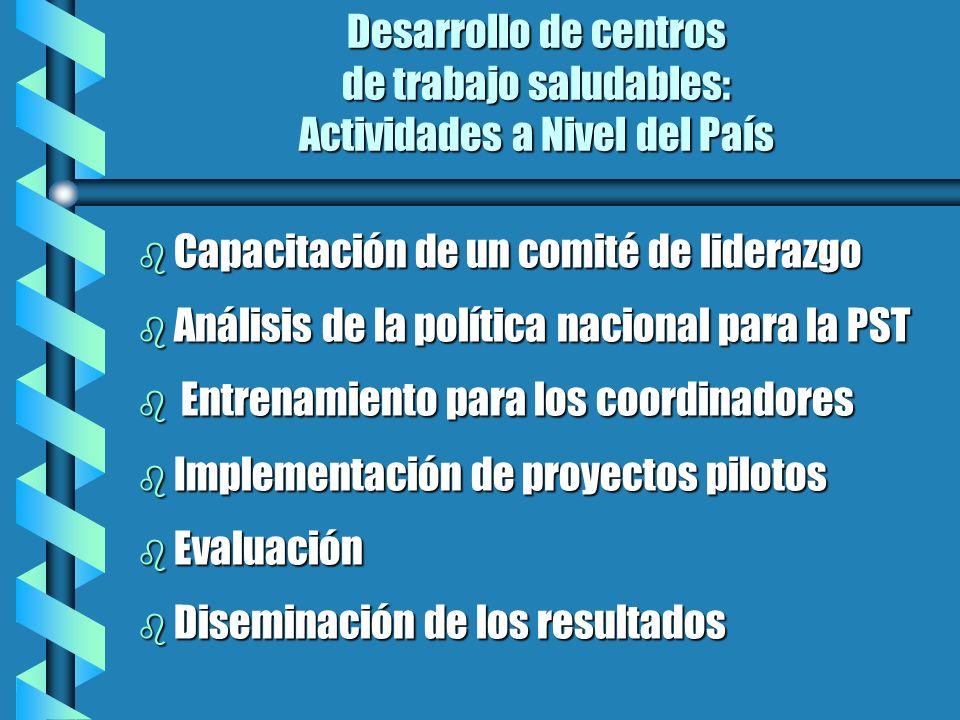 Desarrollo de centros de trabajo saludables: Actividades a Nivel del País