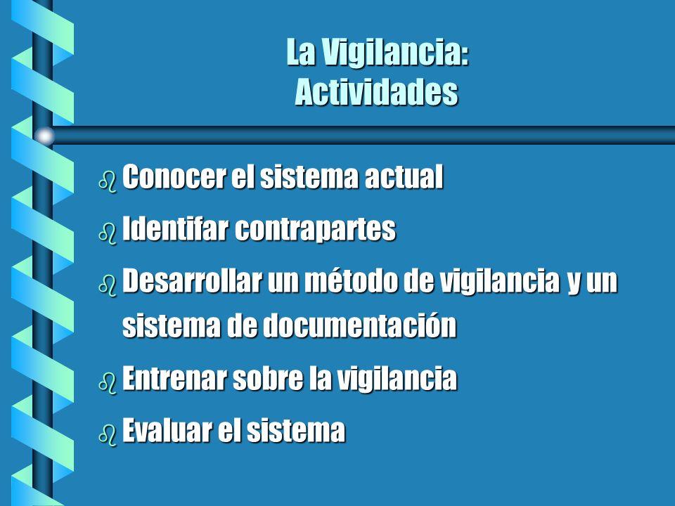 La Vigilancia: Actividades