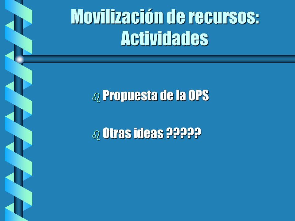 Movilización de recursos: Actividades