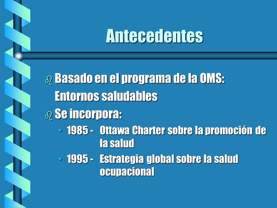 Antecedentes Basado en el programa de la OMS: Entornos saludables